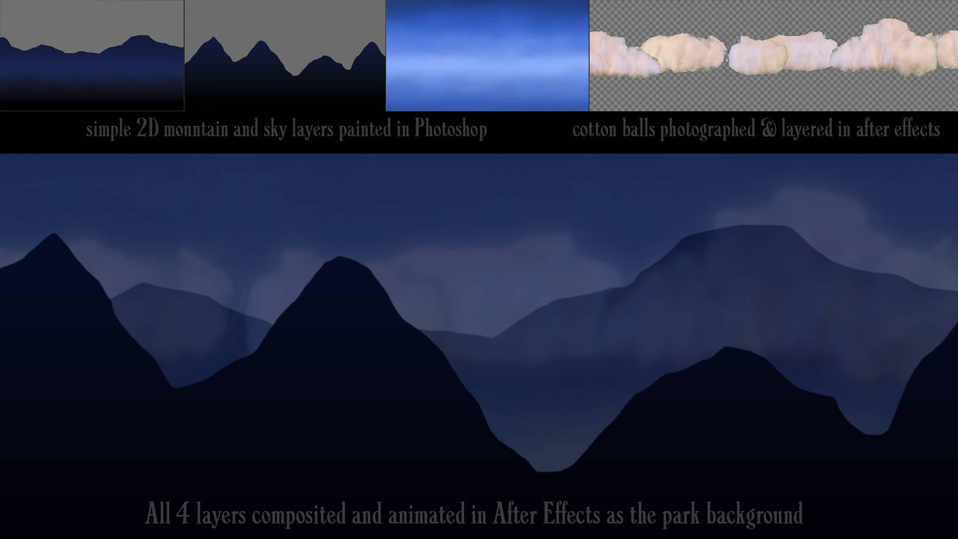 Animated Sky